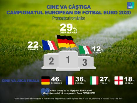 Infografic Ipsos_EURO 2020